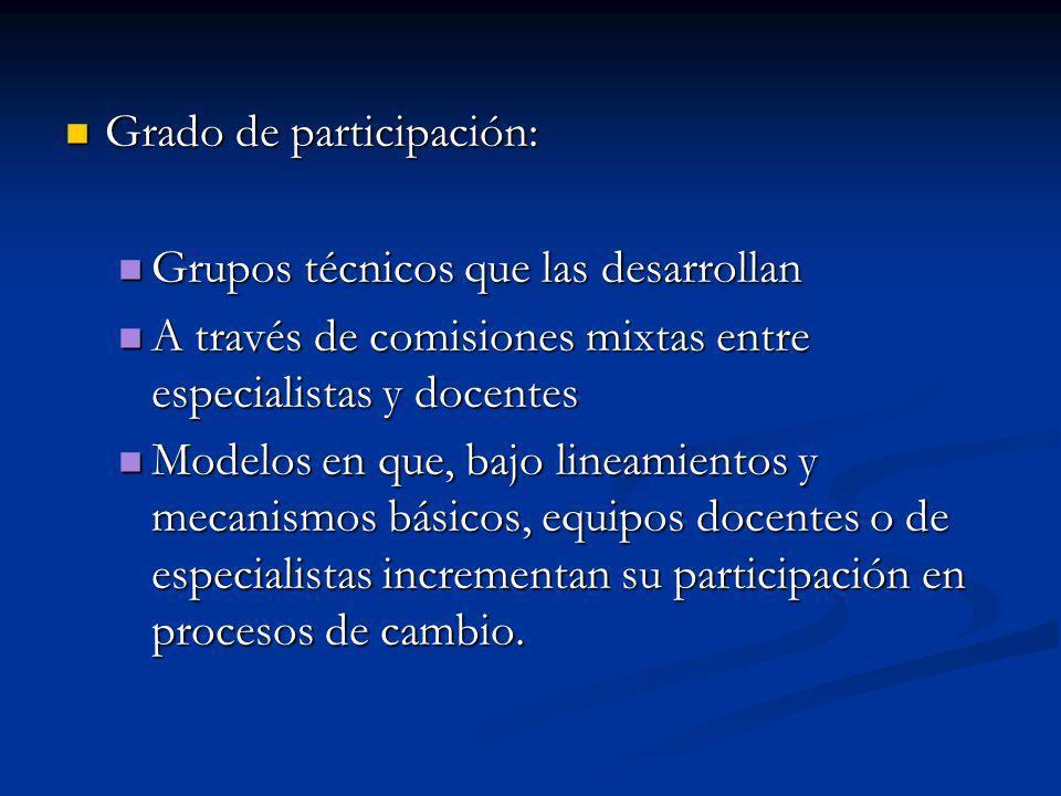 Grado de participación: Grado de participación: Grupos técnicos que las desarrollan Grupos técnicos que las desarrollan A través de comisiones mixtas