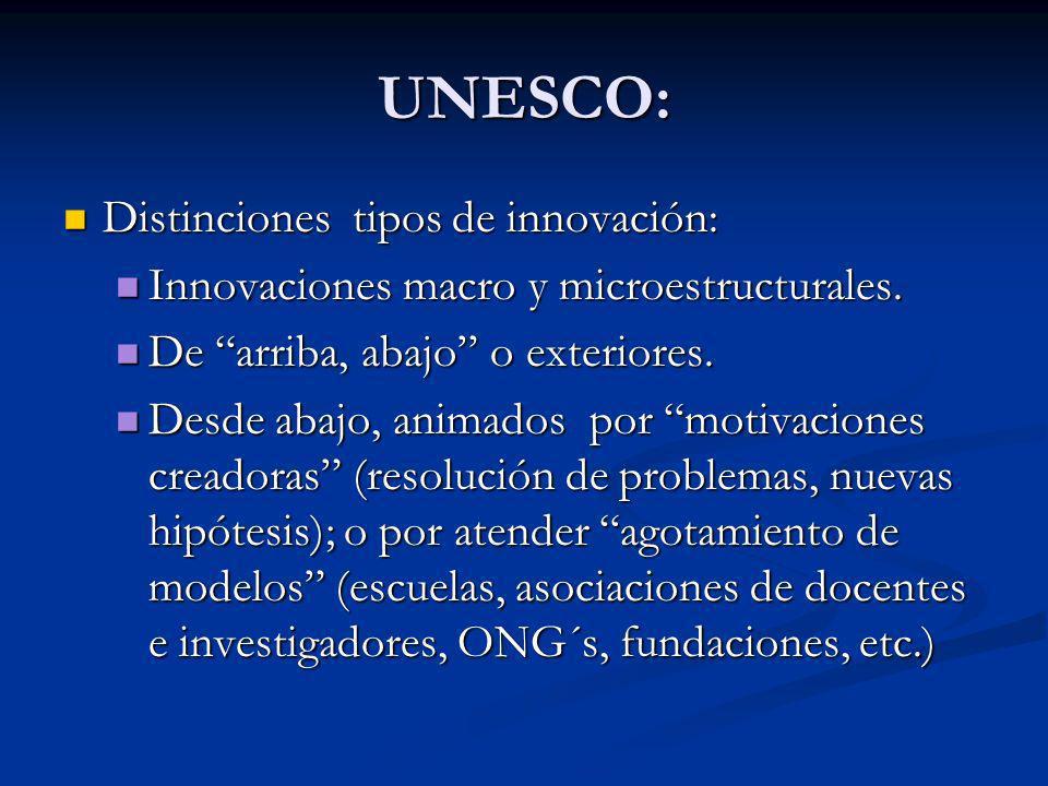 UNESCO: Distinciones tipos de innovación: Distinciones tipos de innovación: Innovaciones macro y microestructurales. Innovaciones macro y microestruct