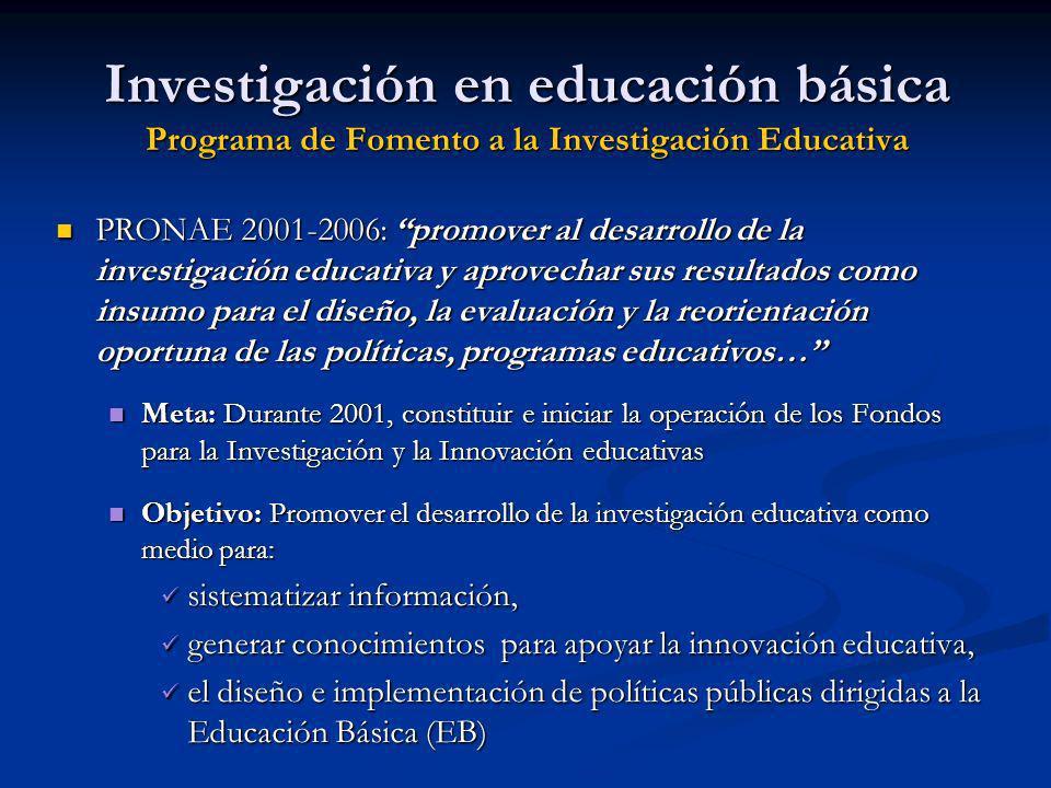 Investigación en educación básica Programa de Fomento a la Investigación Educativa PRONAE 2001-2006: promover al desarrollo de la investigación educat