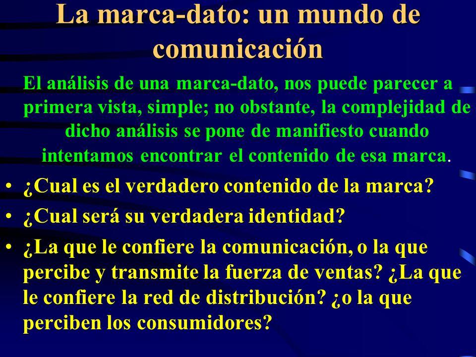 La marca-dato: un mundo de comunicación El análisis de una marca-dato, nos puede parecer a primera vista, simple; no obstante, la complejidad de dicho análisis se pone de manifiesto cuando intentamos encontrar el contenido de esa marca.