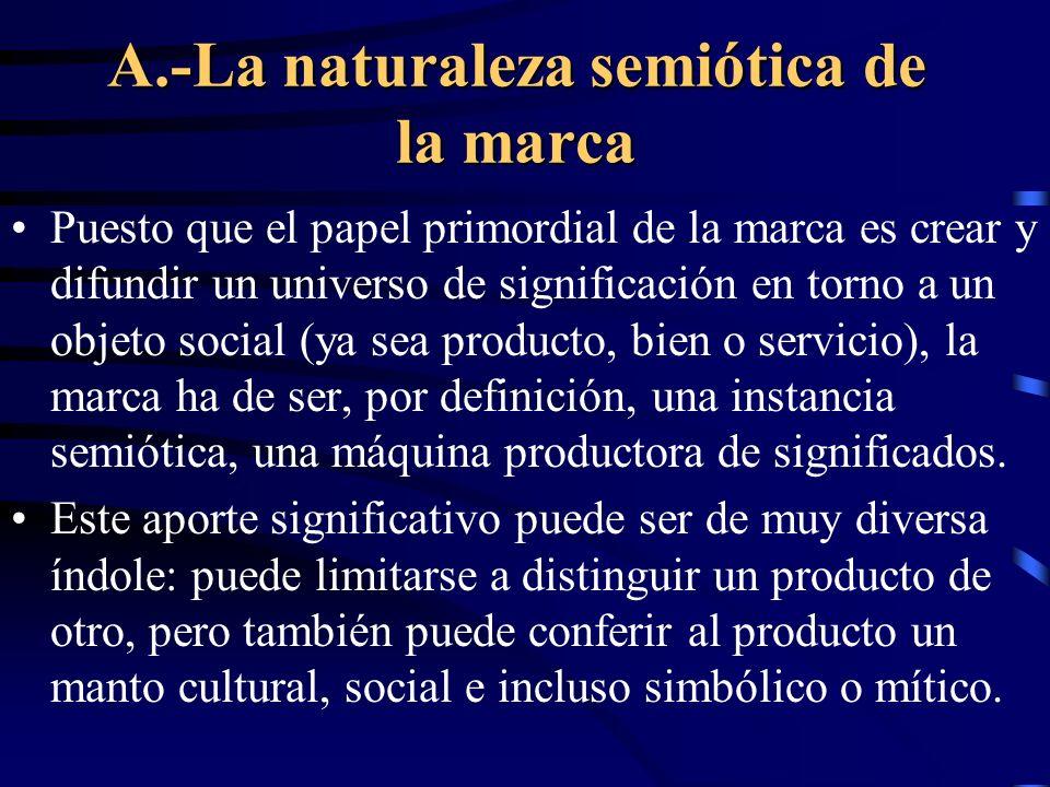 A.-La naturaleza semiótica de la marca Puesto que el papel primordial de la marca es crear y difundir un universo de significación en torno a un objeto social (ya sea producto, bien o servicio), la marca ha de ser, por definición, una instancia semiótica, una máquina productora de significados.