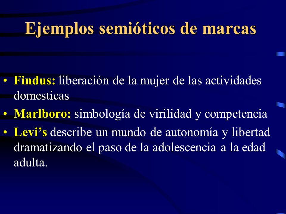 Ejemplos semióticos de marcas Findus:Findus: liberación de la mujer de las actividades domesticas Marlboro:Marlboro: simbología de virilidad y compete