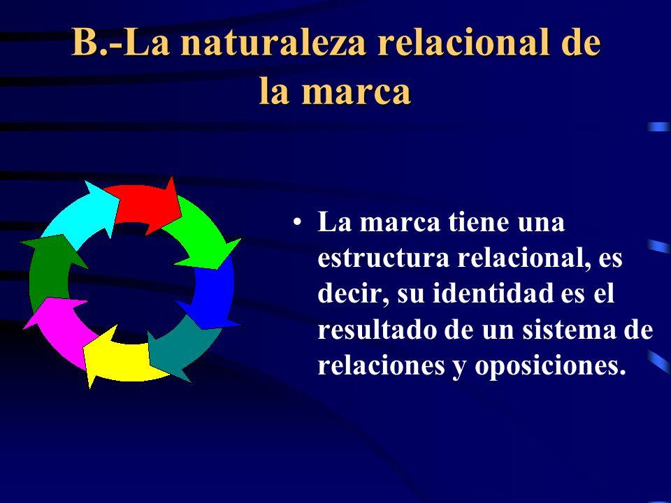 B.-La naturaleza relacional de la marca La marca tiene una estructura relacional, es decir, su identidad es el resultado de un sistema de relaciones y oposiciones.
