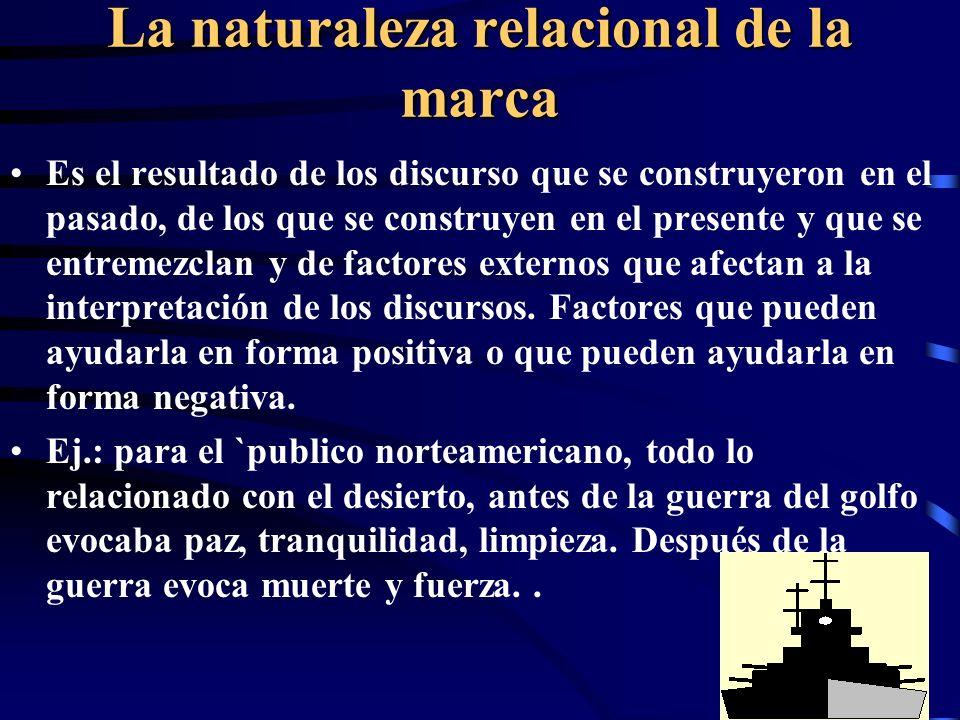 La naturaleza relacional de la marca Es el resultado de los discurso que se construyeron en el pasado, de los que se construyen en el presente y que s