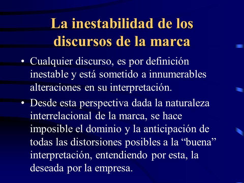 La inestabilidad de los discursos de la marca Cualquier discurso, es por definición inestable y está sometido a innumerables alteraciones en su interp