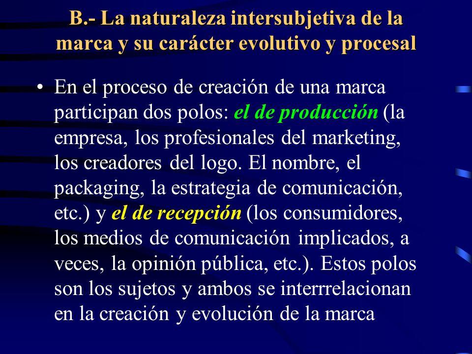 B.- La naturaleza intersubjetiva de la marca y su carácter evolutivo y procesal En el proceso de creación de una marca participan dos polos: el de producción (la empresa, los profesionales del marketing, los creadores del logo.