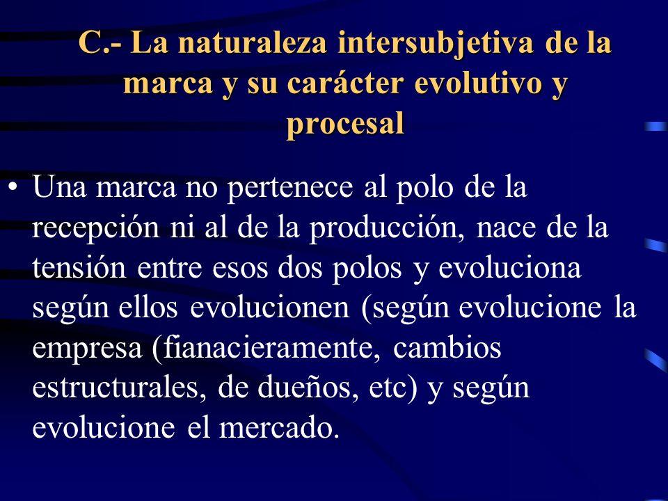 C.- La naturaleza intersubjetiva de la marca y su carácter evolutivo y procesal Una marca no pertenece al polo de la recepción ni al de la producción, nace de la tensión entre esos dos polos y evoluciona según ellos evolucionen (según evolucione la empresa (fianacieramente, cambios estructurales, de dueños, etc) y según evolucione el mercado.
