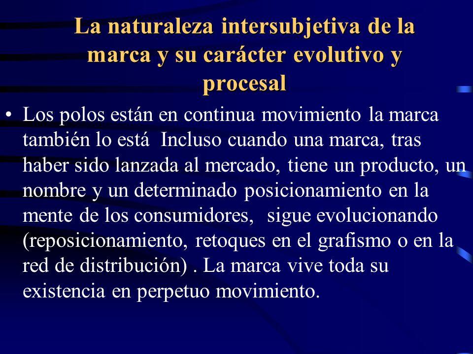 La naturaleza intersubjetiva de la marca y su carácter evolutivo y procesal Los polos están en continua movimiento la marca también lo está Incluso cu