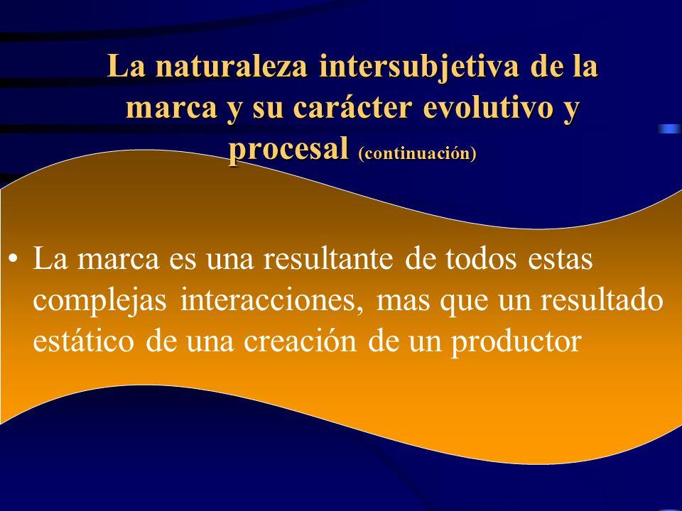 La naturaleza intersubjetiva de la marca y su carácter evolutivo y procesal (continuación) La marca es una resultante de todos estas complejas interacciones, mas que un resultado estático de una creación de un productor