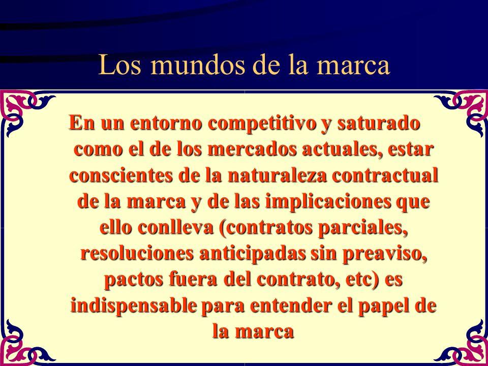 Los mundos de la marca En un entorno competitivo y saturado como el de los mercados actuales, estar conscientes de la naturaleza contractual de la mar