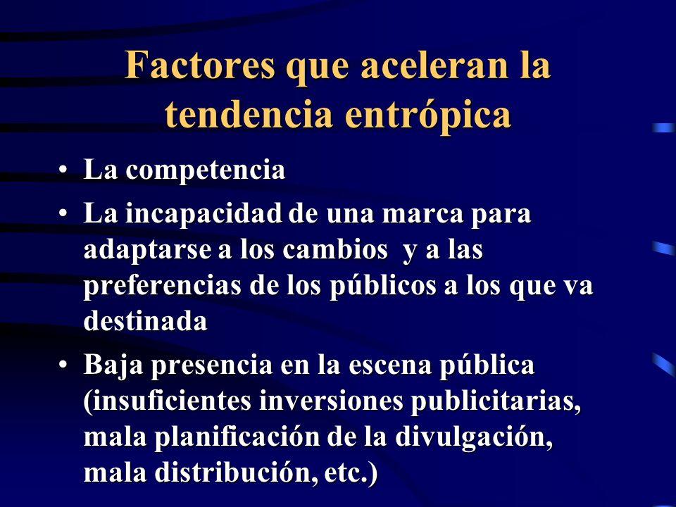 Factores que aceleran la tendencia entrópica La competenciaLa competencia La incapacidad de una marca para adaptarse a los cambios y a las preferencia
