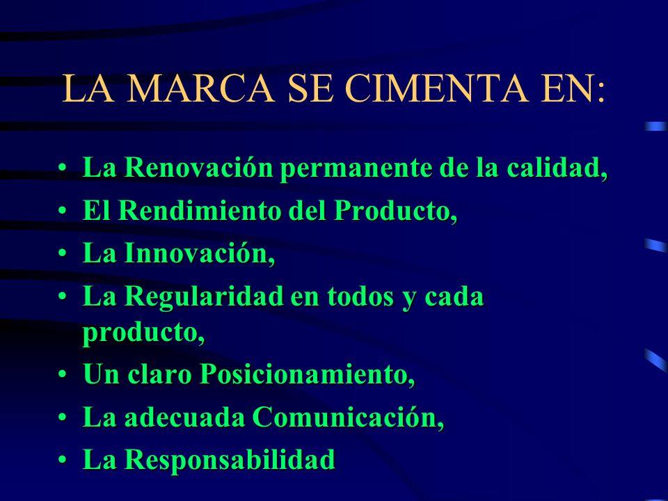 LA MARCA SE CIMENTA EN: La Renovación permanente de la calidad,La Renovación permanente de la calidad, El Rendimiento del Producto,El Rendimiento del Producto, La Innovación,La Innovación, La Regularidad en todos y cada producto,La Regularidad en todos y cada producto, Un claro Posicionamiento,Un claro Posicionamiento, La adecuada Comunicación,La adecuada Comunicación, La ResponsabilidadLa Responsabilidad