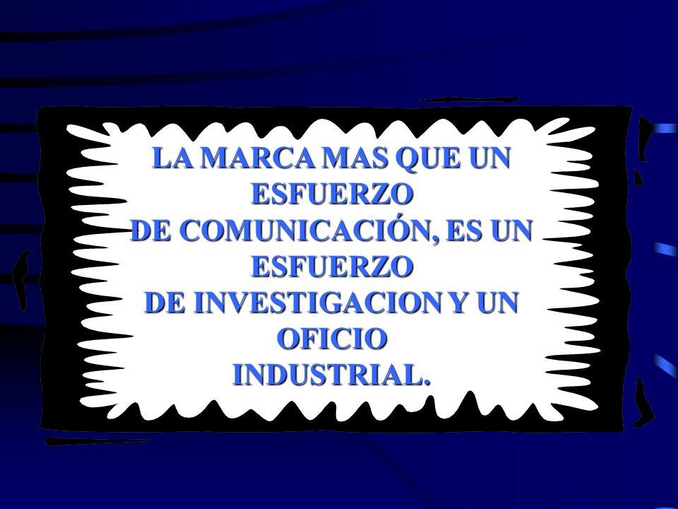 LA MARCA MAS QUE UN ESFUERZO DE COMUNICACIÓN, ES UN ESFUERZO DE INVESTIGACION Y UN OFICIO INDUSTRIAL.