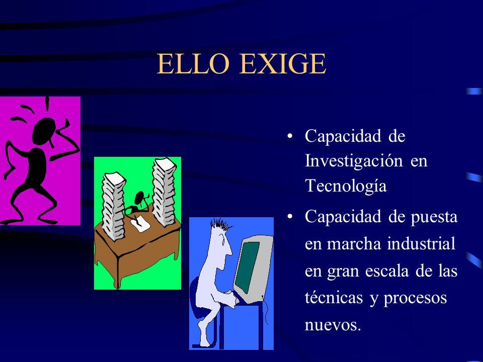 ELLO EXIGE Capacidad de Investigación en Tecnología Capacidad de puesta en marcha industrial en gran escala de las técnicas y procesos nuevos.