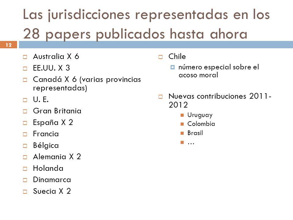 12 Las jurisdicciones representadas en los 28 papers publicados hasta ahora Australia X 6 EE.UU.