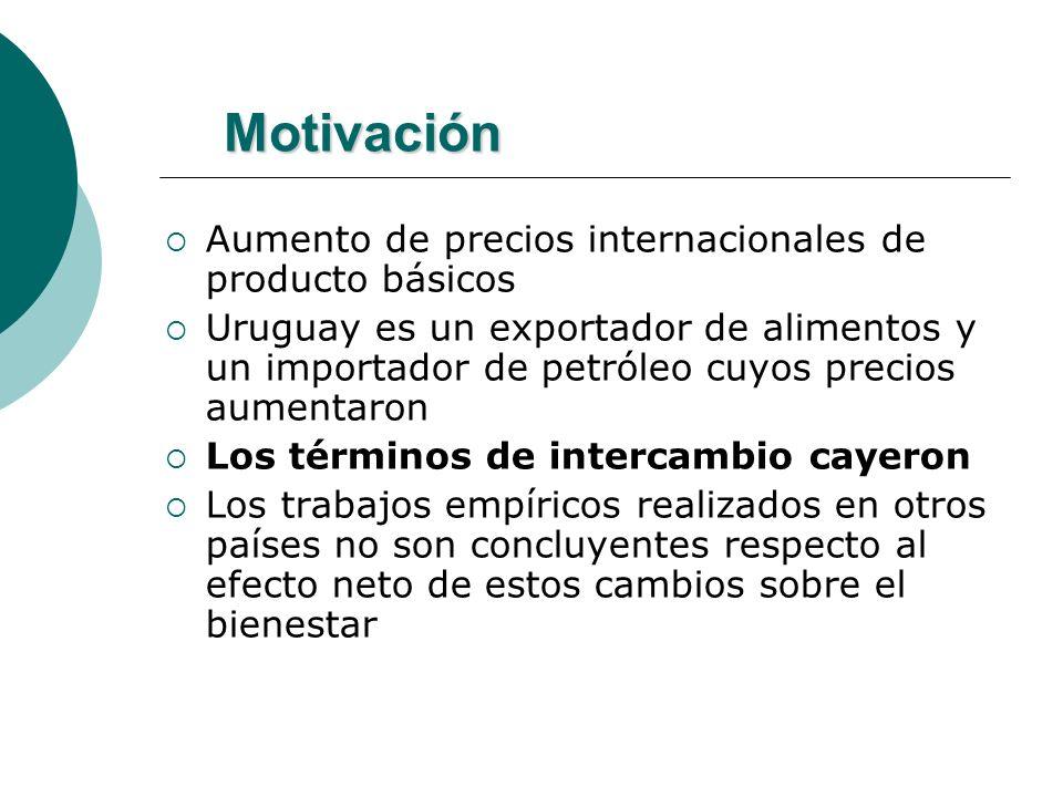 Motivación Aumento de precios internacionales de producto básicos Uruguay es un exportador de alimentos y un importador de petróleo cuyos precios aumentaron Los términos de intercambio cayeron Los trabajos empíricos realizados en otros países no son concluyentes respecto al efecto neto de estos cambios sobre el bienestar
