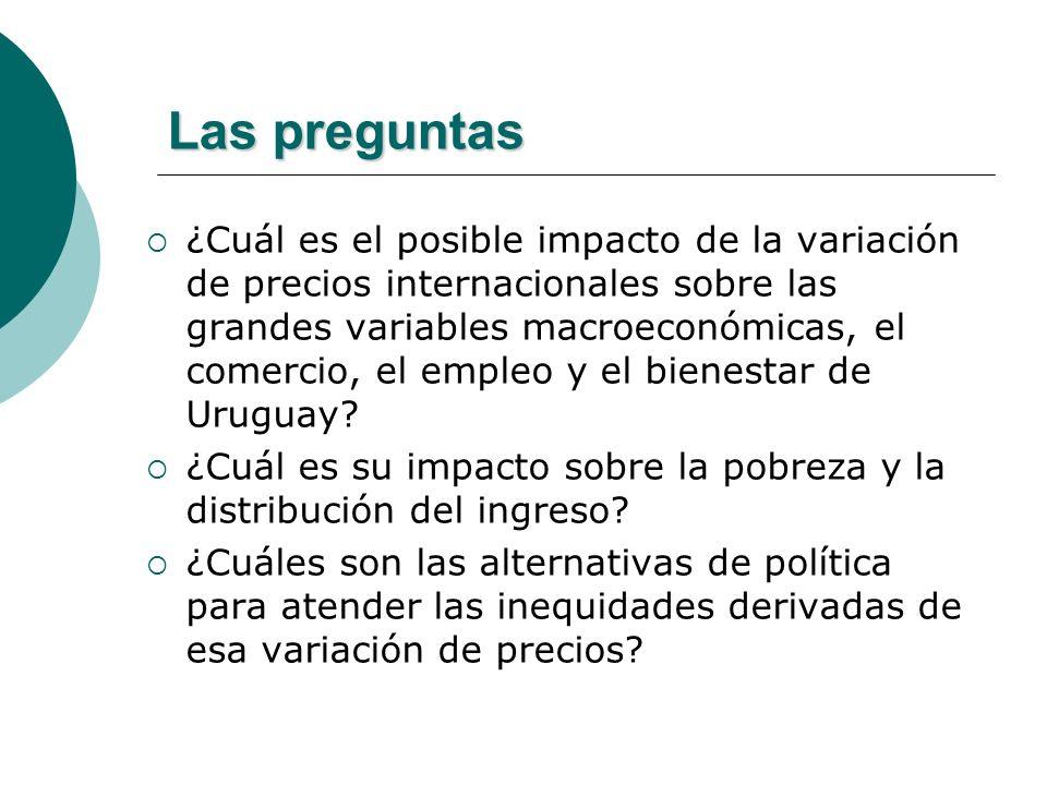 Las preguntas ¿Cuál es el posible impacto de la variación de precios internacionales sobre las grandes variables macroeconómicas, el comercio, el empleo y el bienestar de Uruguay.