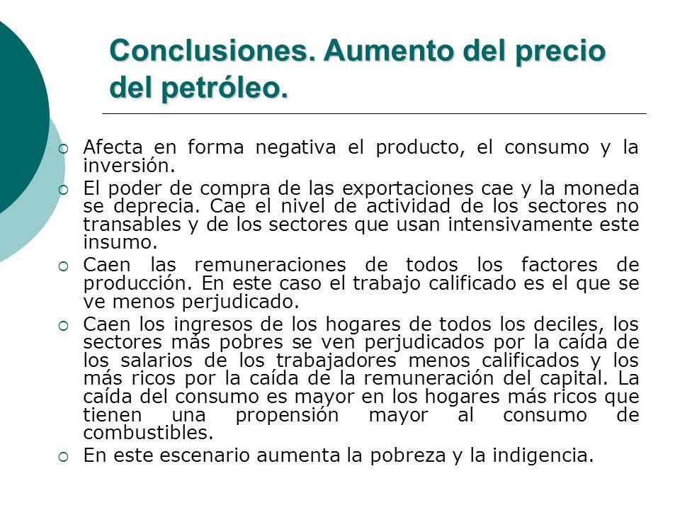 Conclusiones. Aumento del precio del petróleo.