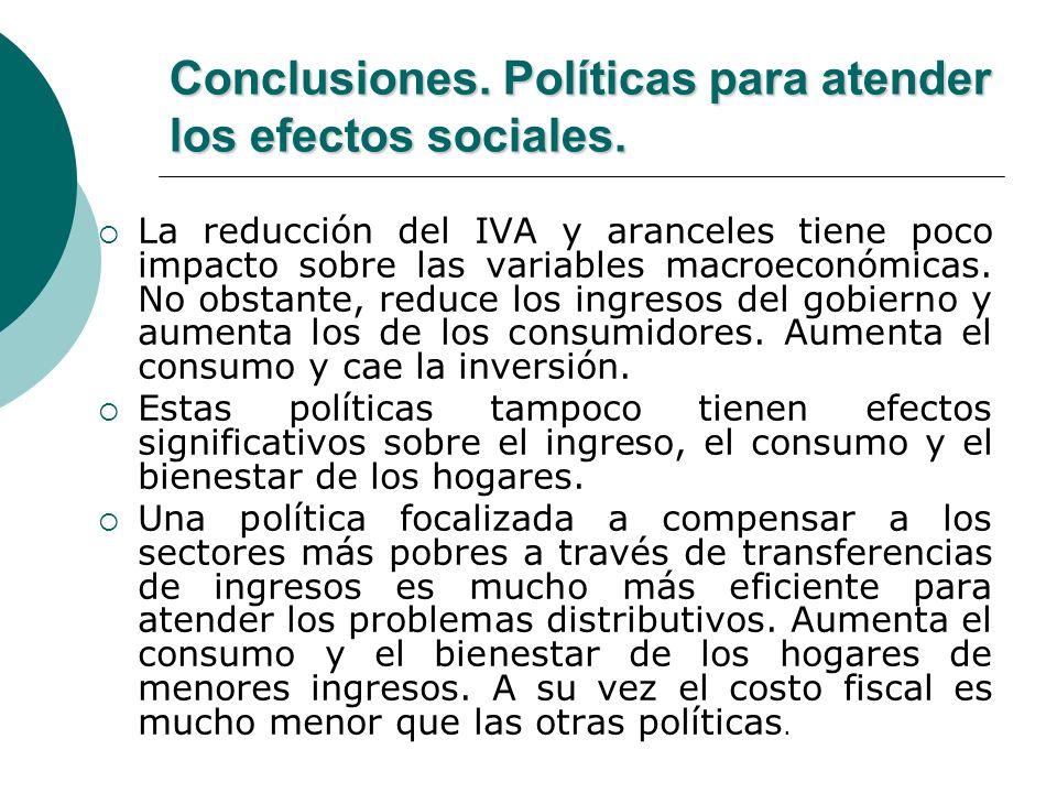 Conclusiones. Políticas para atender los efectos sociales.