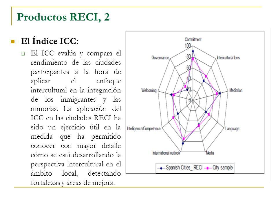 Productos RECI, 2 El Índice ICC: El ICC evalúa y compara el rendimiento de las ciudades participantes a la hora de aplicar el enfoque intercultural en la integración de los inmigrantes y las minorías.