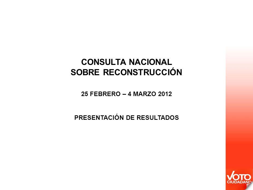 PRESENTACIÓN CONSULTA SOBRE RECONSTRUCCIÓN La Red de Organizaciones Pro Reconstrucción solicitó a VOTO CIUDADANO realizar una consulta pública respecto de diversas materias concernientes al proceso de Reconstrucción del Gobierno.