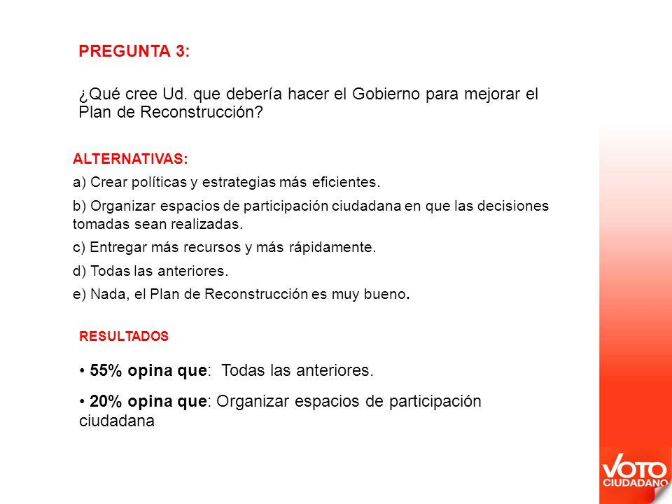 PREGUNTA 3: ¿Qué cree Ud.que debería hacer el Gobierno para mejorar el Plan de Reconstrucción.
