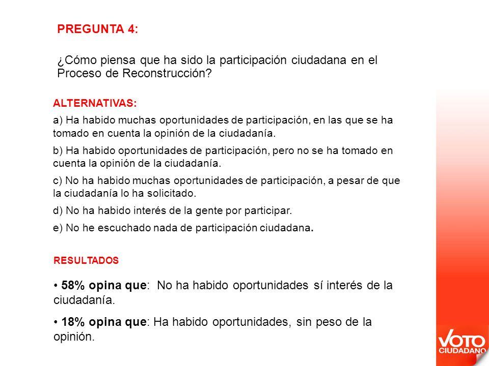 PREGUNTA 4: ¿Cómo piensa que ha sido la participación ciudadana en el Proceso de Reconstrucción.