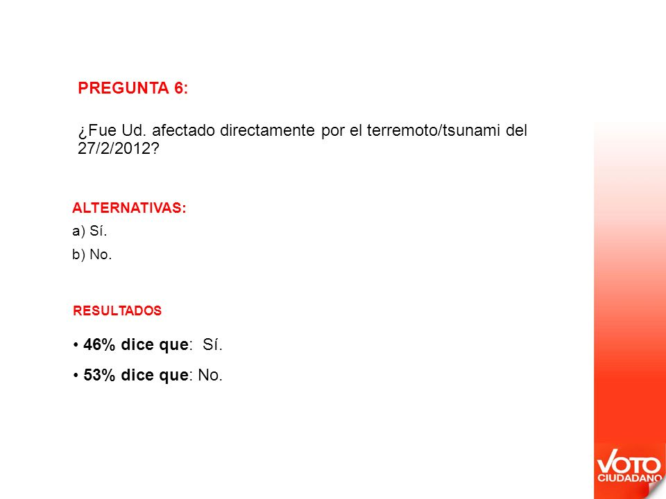 PREGUNTA 6: ¿Fue Ud. afectado directamente por el terremoto/tsunami del 27/2/2012.