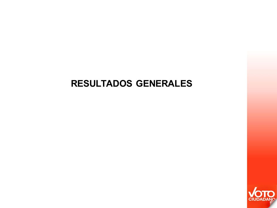 Votos válidamente emitidos: 11.986 Blancos: 48 Nulos: 28 TOTAL VOTANTES PREGUNTA 4