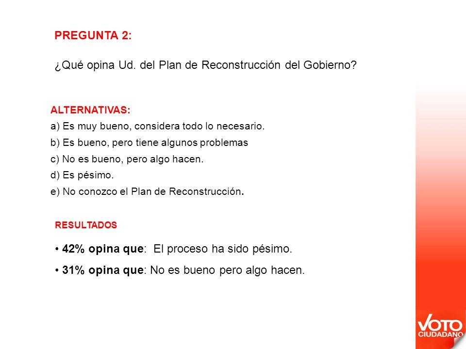 PREGUNTA 2: ¿Qué opina Ud. del Plan de Reconstrucción del Gobierno.