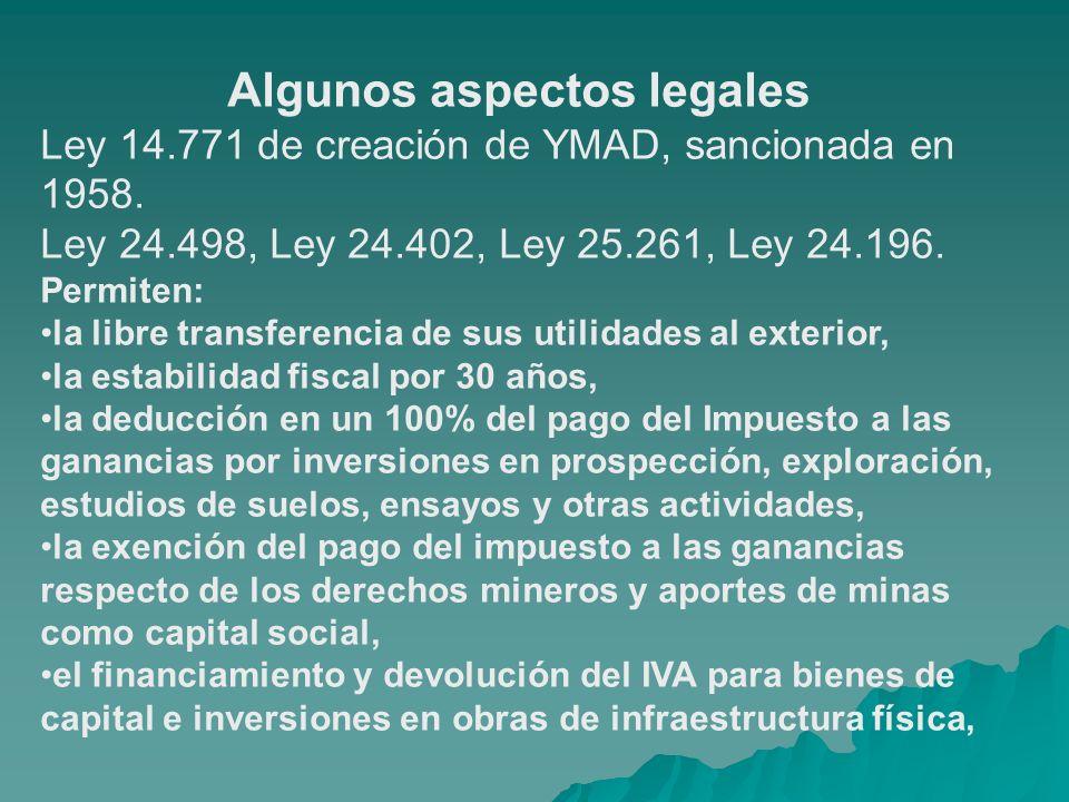 Algunos aspectos legales Ley 14.771 de creación de YMAD, sancionada en 1958. Ley 24.498, Ley 24.402, Ley 25.261, Ley 24.196. Permiten: la libre transf