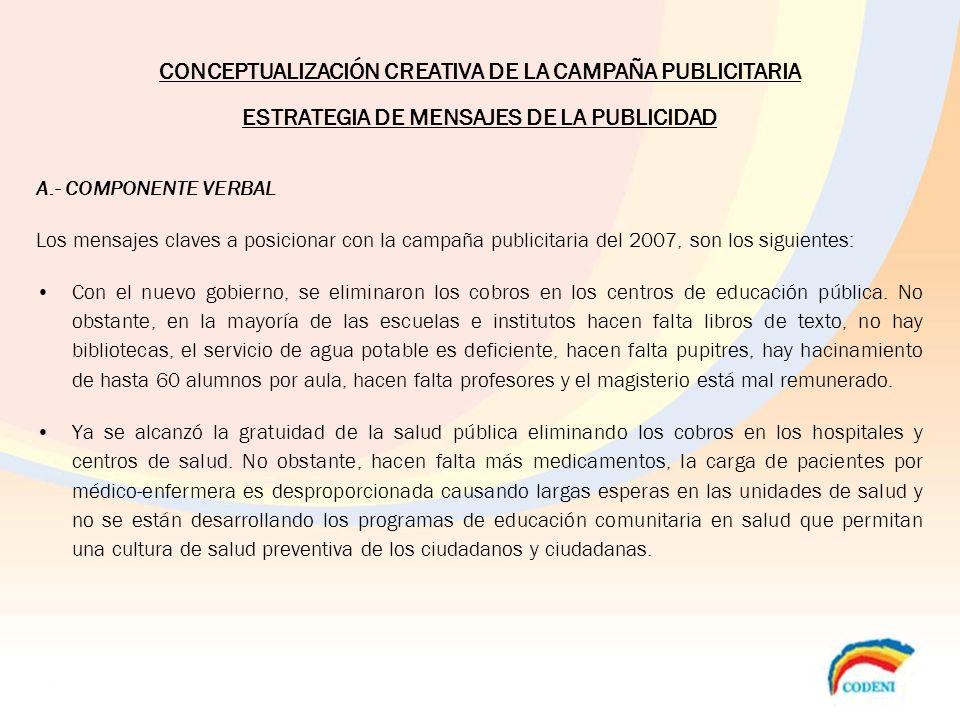 CONCEPTUALIZACIÓN CREATIVA DE LA CAMPAÑA PUBLICITARIA ESTRATEGIA DE MENSAJES DE LA PUBLICIDAD A.- COMPONENTE VERBAL Los mensajes claves a posicionar c