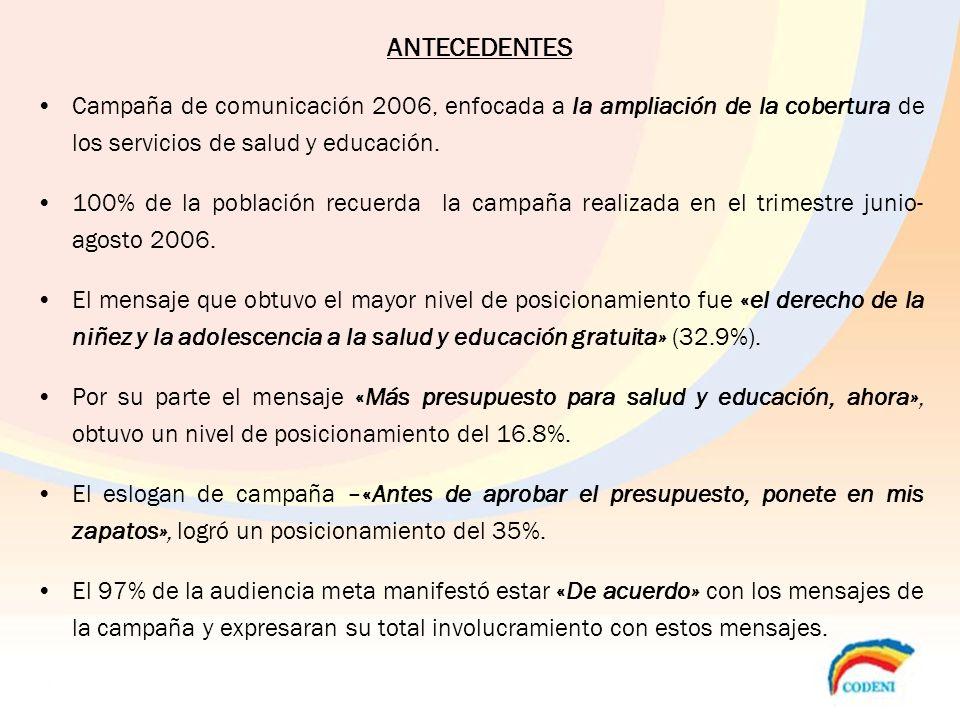 ANTECEDENTES Campaña de comunicación 2006, enfocada a la ampliación de la cobertura de los servicios de salud y educación. 100% de la población recuer