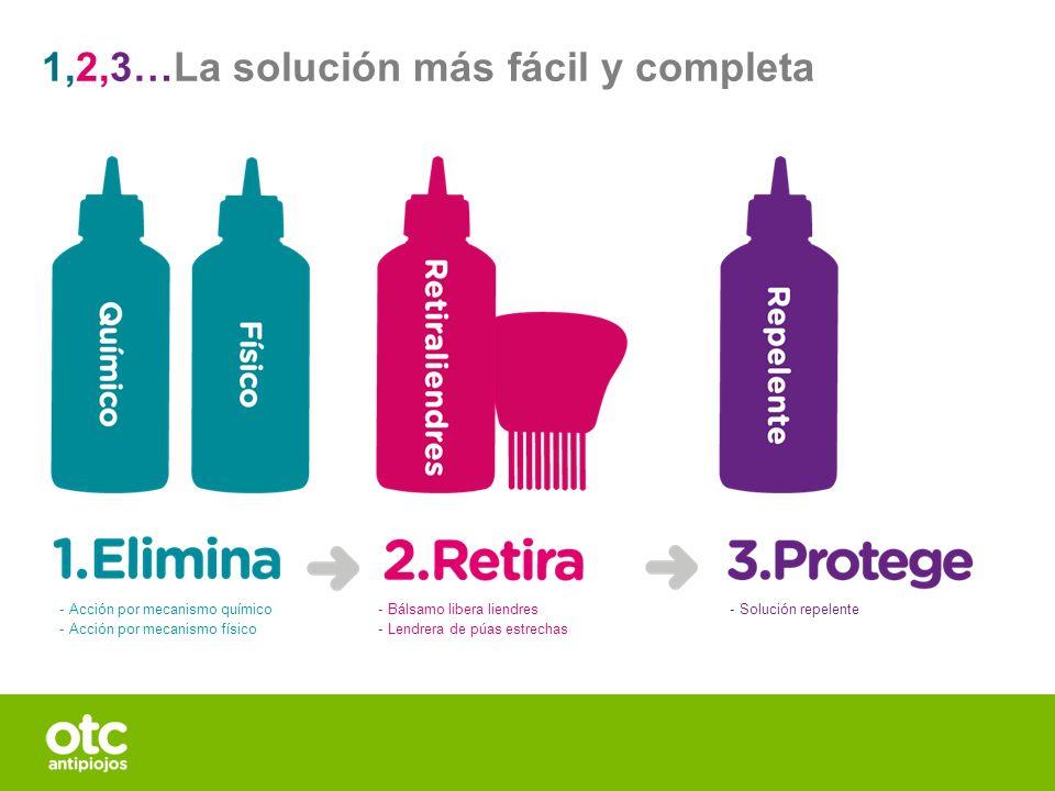 1,2,3…La solución más fácil y completa - Acción por mecanismo químico - Acción por mecanismo físico - Bálsamo libera liendres - Lendrera de púas estre