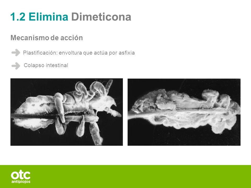 1.2 Elimina Dimeticona Mecanismo de acción Plastificación: envoltura que actúa por asfixia Colapso intestinal