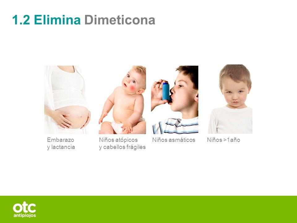 1.2 Elimina Dimeticona Niños atópicos y cabellos frágiles Niños asmáticos Embarazo y lactancia Niños >1año