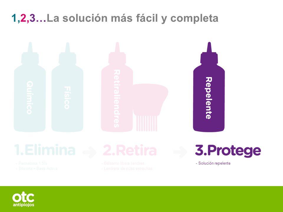 1,2,3…La solución más fácil y completa - Bálsamo libera liendres - Lendrera de púas estrechas - Solución repelente- Permetrina 1,5% - Silicona + Base