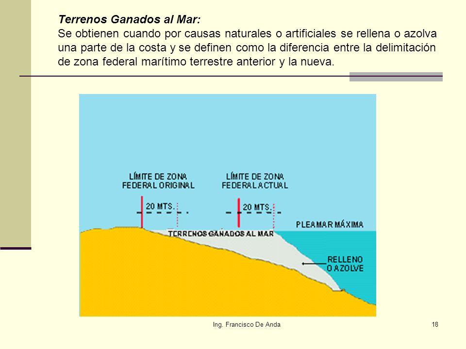 Ing. Francisco De Anda17 Franja de Zona Federal en Costa