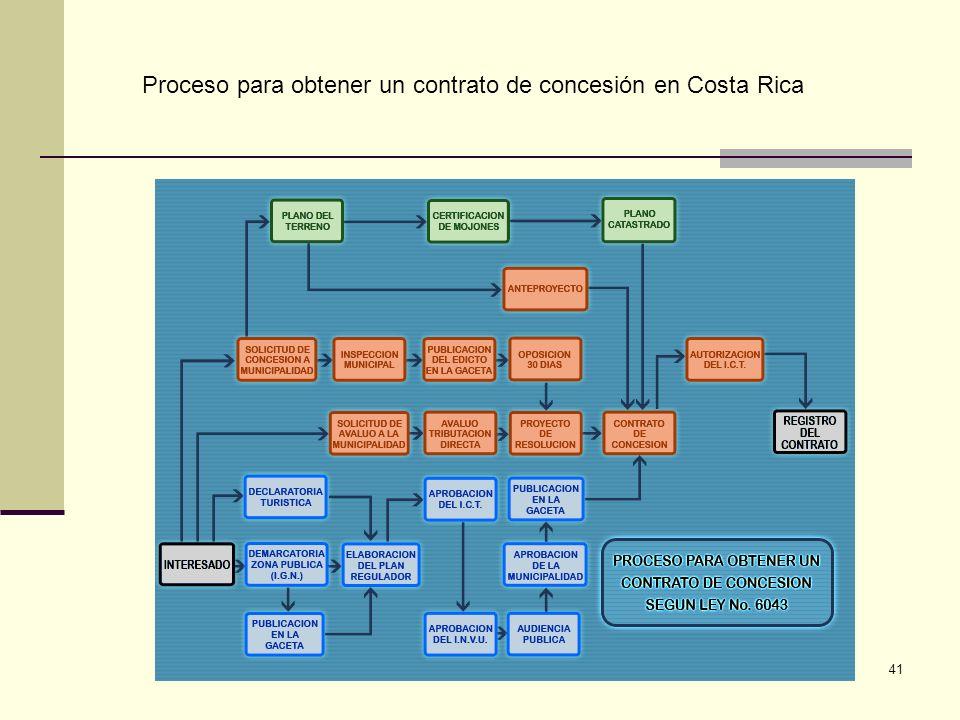 Ing. Francisco De Anda40 Pago de Derechos CAPITULO IX Uso o Goce de Inmuebles Artículo 232.- Están obligadas a pagar el derecho por el uso, goce o apr