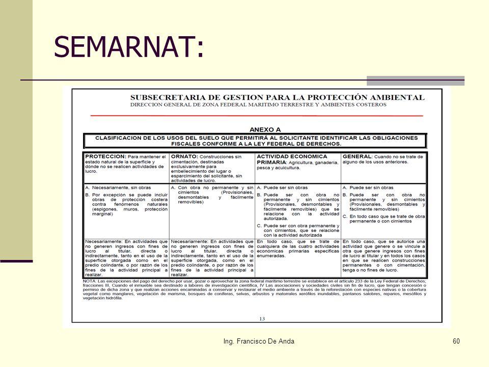 Ing. Francisco De Anda59 Ejemplos comunes de exentos de contraprestación por ZOFEMAT: La CFE ocupa ZFMT y espejos de agua de mar para la operación de
