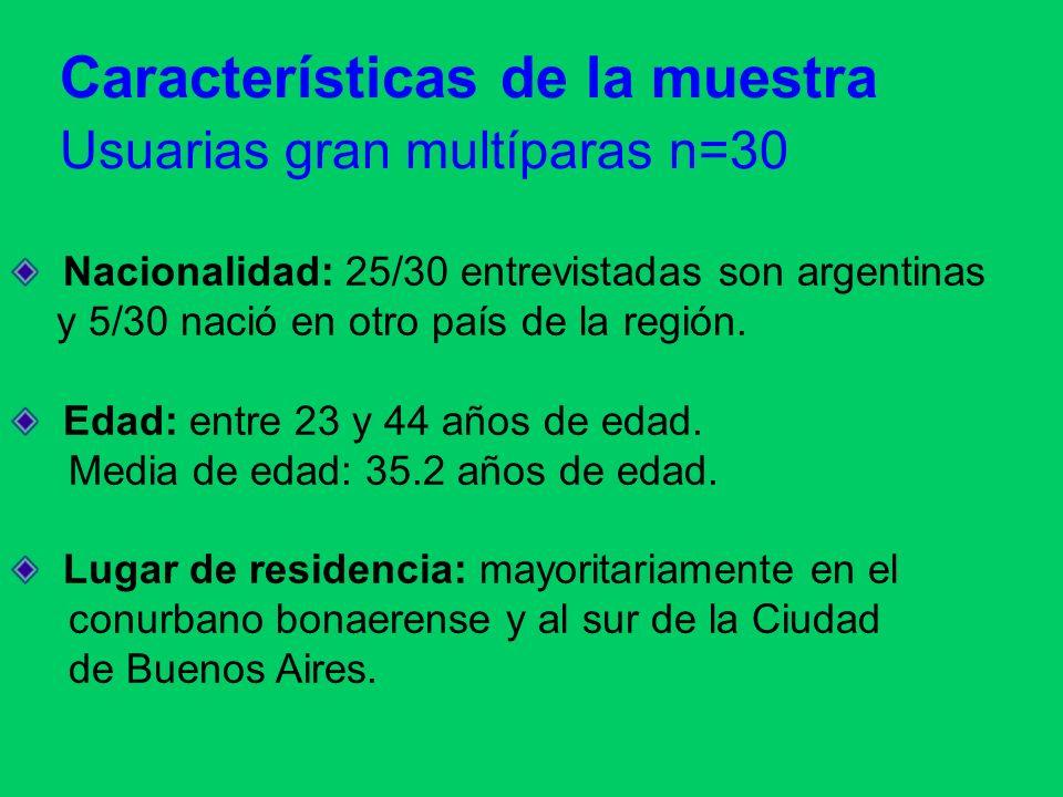 Características de la muestra Usuarias gran multíparas n=30 Nacionalidad: 25/30 entrevistadas son argentinas y 5/30 nació en otro país de la región. E