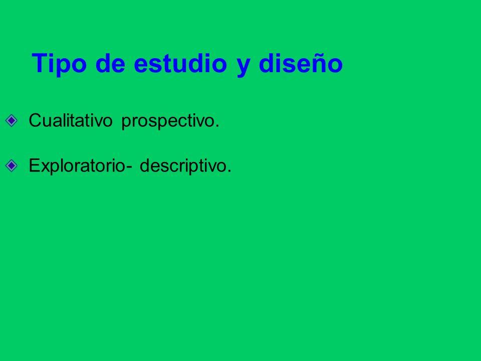 Tipo de estudio y diseño Cualitativo prospectivo. Exploratorio- descriptivo.