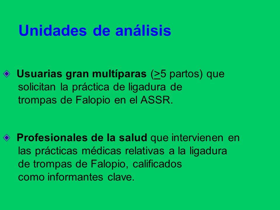 Unidades de análisis Usuarias gran multíparas (>5 partos) que solicitan la práctica de ligadura de trompas de Falopio en el ASSR. Profesionales de la