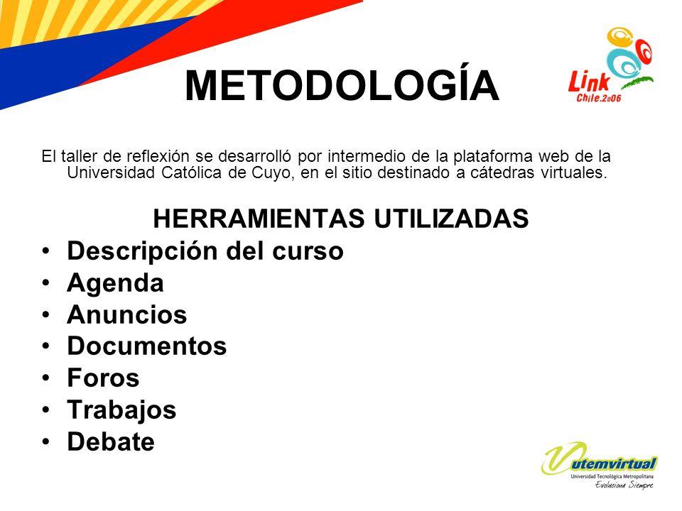 METODOLOGÍA El taller de reflexión se desarrolló por intermedio de la plataforma web de la Universidad Católica de Cuyo, en el sitio destinado a cáted