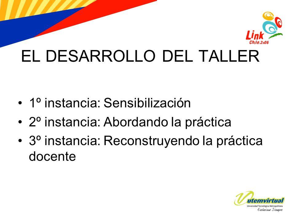 EL DESARROLLO DEL TALLER 1º instancia: Sensibilización 2º instancia: Abordando la práctica 3º instancia: Reconstruyendo la práctica docente