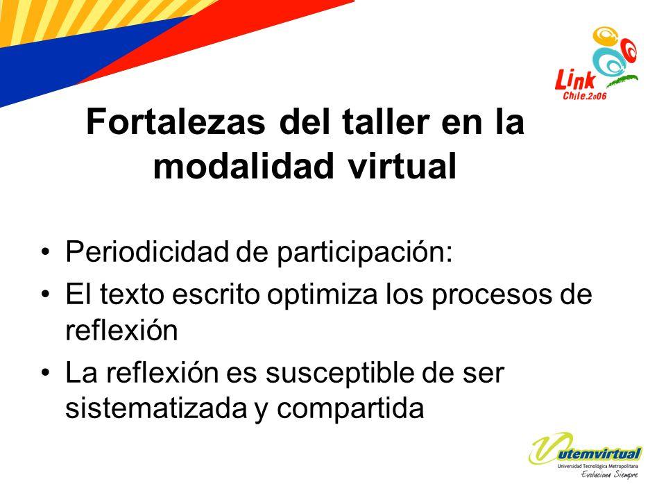 Fortalezas del taller en la modalidad virtual Periodicidad de participación: El texto escrito optimiza los procesos de reflexión La reflexión es susce