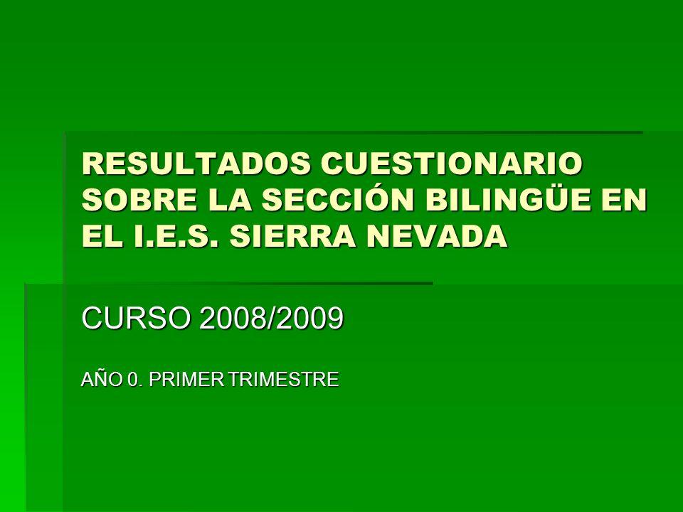 RESULTADOS CUESTIONARIO SOBRE LA SECCIÓN BILINGÜE EN EL I.E.S.