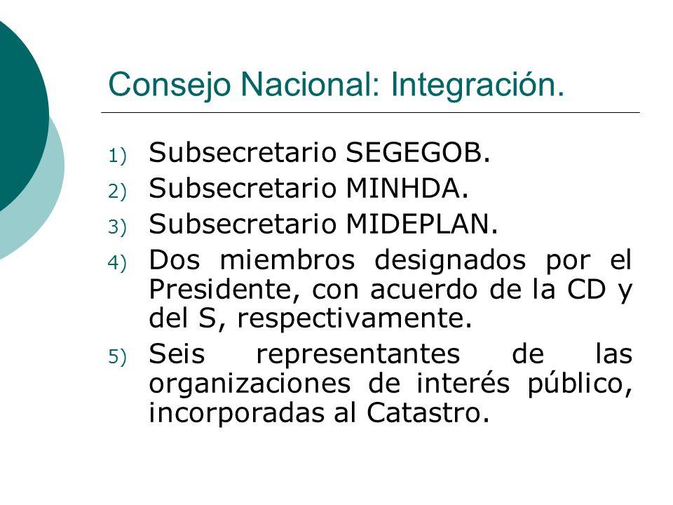 Consejo Nacional: Integración.1) Subsecretario SEGEGOB.