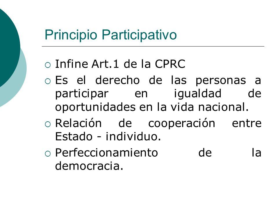 Principio Participativo Infine Art.1 de la CPRC Es el derecho de las personas a participar en igualdad de oportunidades en la vida nacional.