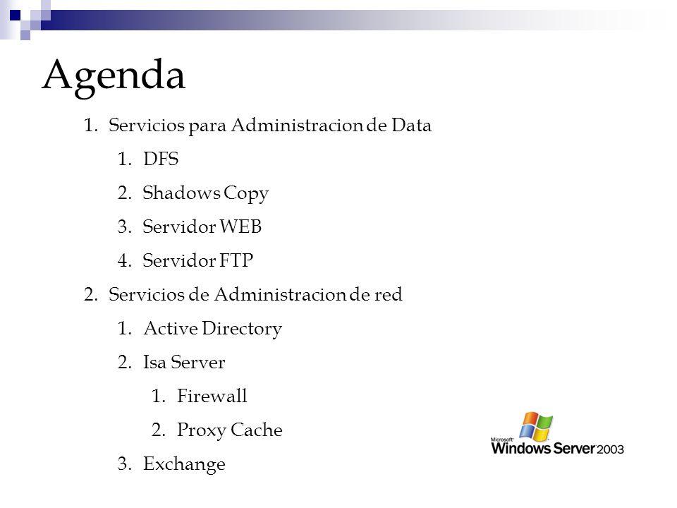 Agenda 1.Servicios para Administracion de Data 1.DFS 2.Shadows Copy 3.Servidor WEB 4.Servidor FTP 2.Servicios de Administracion de red 1.Active Directory 2.Isa Server 1.Firewall 2.Proxy Cache 3.Exchange